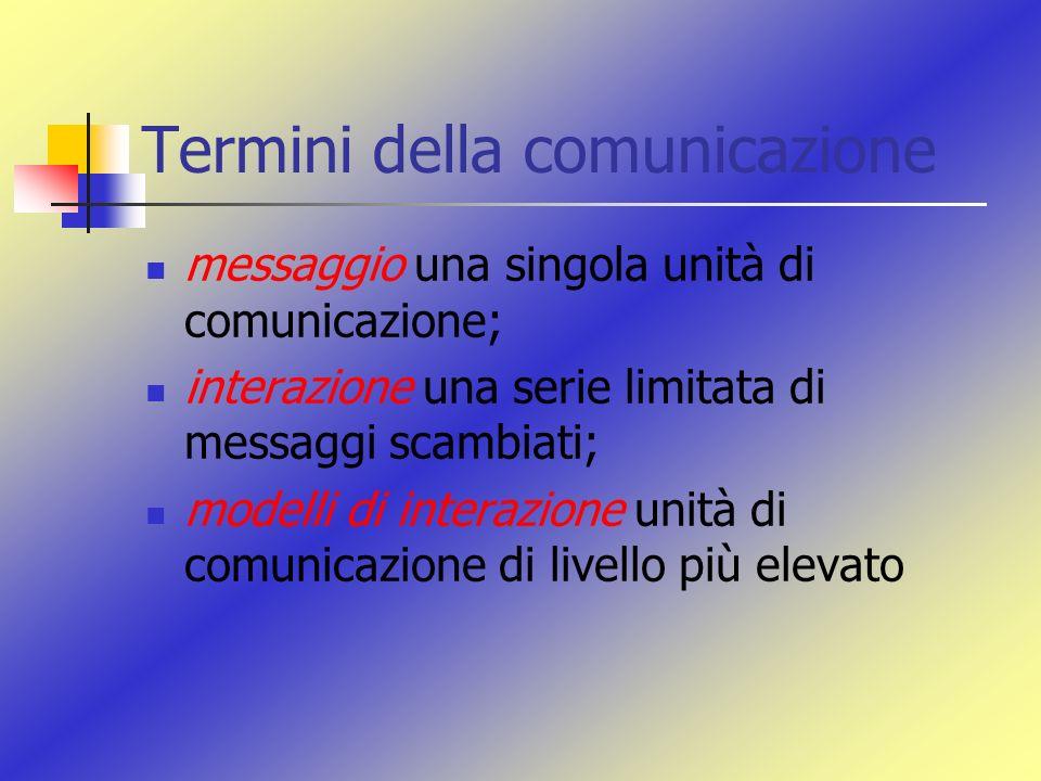 Termini della comunicazione messaggio una singola unità di comunicazione; interazione una serie limitata di messaggi scambiati; modelli di interazione