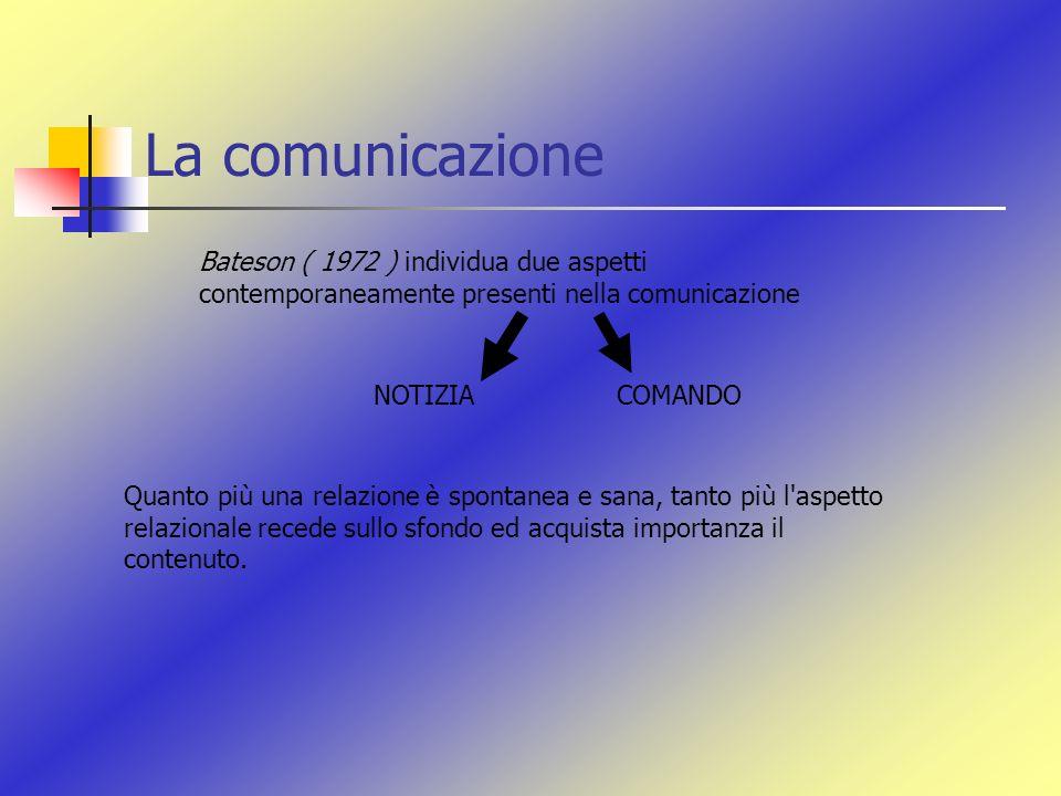 La comunicazione Bateson ( 1972 ) individua due aspetti contemporaneamente presenti nella comunicazione NOTIZIACOMANDO Quanto più una relazione è spon