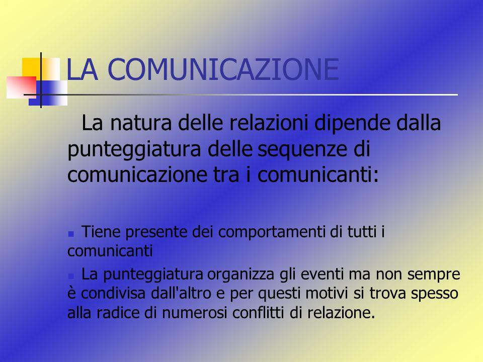 LA COMUNICAZIONE La natura delle relazioni dipende dalla punteggiatura delle sequenze di comunicazione tra i comunicanti: Tiene presente dei comportam