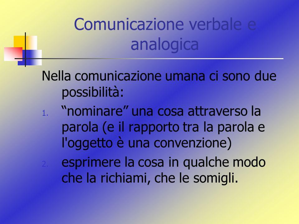 Comunicazione verbale e analogica Nella comunicazione umana ci sono due possibilità: 1. nominare una cosa attraverso la parola (e il rapporto tra la p