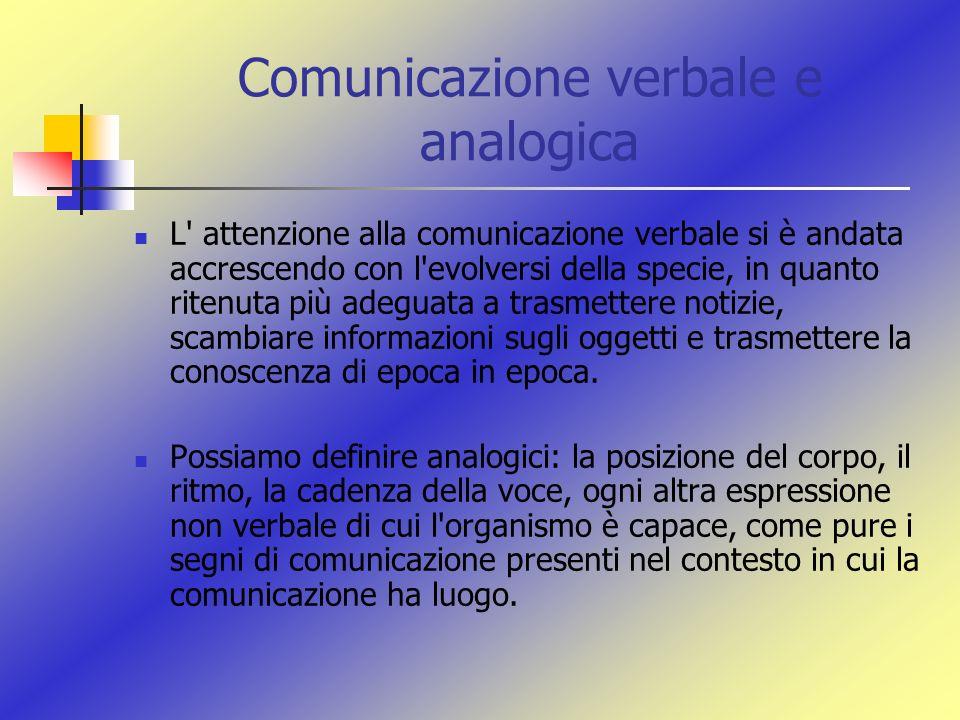 Comunicazione verbale e analogica L' attenzione alla comunicazione verbale si è andata accrescendo con l'evolversi della specie, in quanto ritenuta pi
