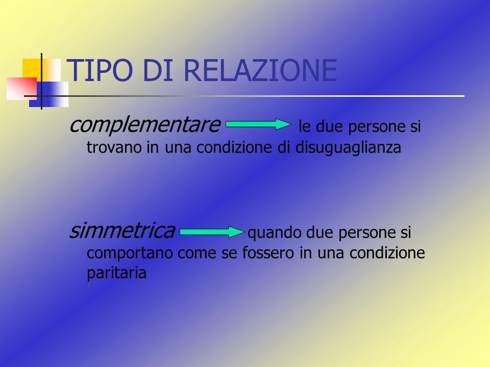 TIPO DI RELAZIONE complementare le due persone si trovano in una condizione di disuguaglianza simmetrica quando due persone si comportano come se foss