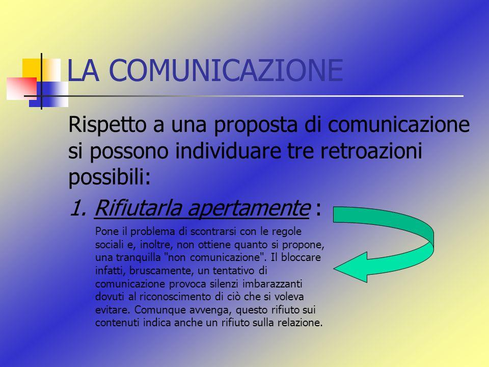 LA COMUNICAZIONE Rispetto a una proposta di comunicazione si possono individuare tre retroazioni possibili: 1. Rifiutarla apertamente : Pone il proble