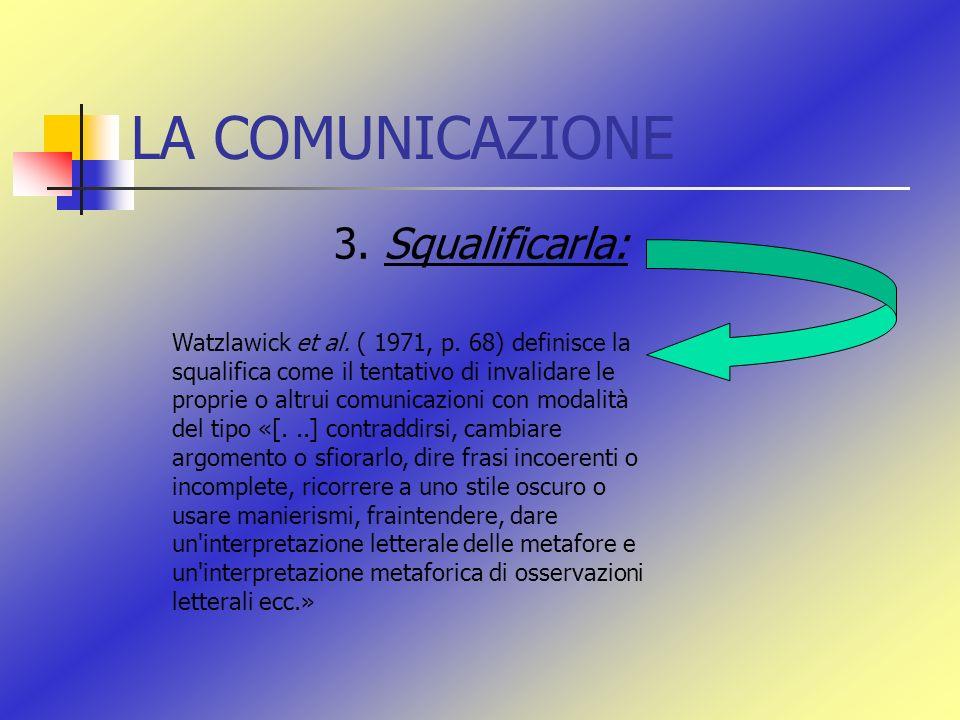 LA COMUNICAZIONE 3. Squalificarla: Watzlawick et al. ( 1971, p. 68) definisce la squalifica come il tentativo di invalidare le proprie o altrui comuni