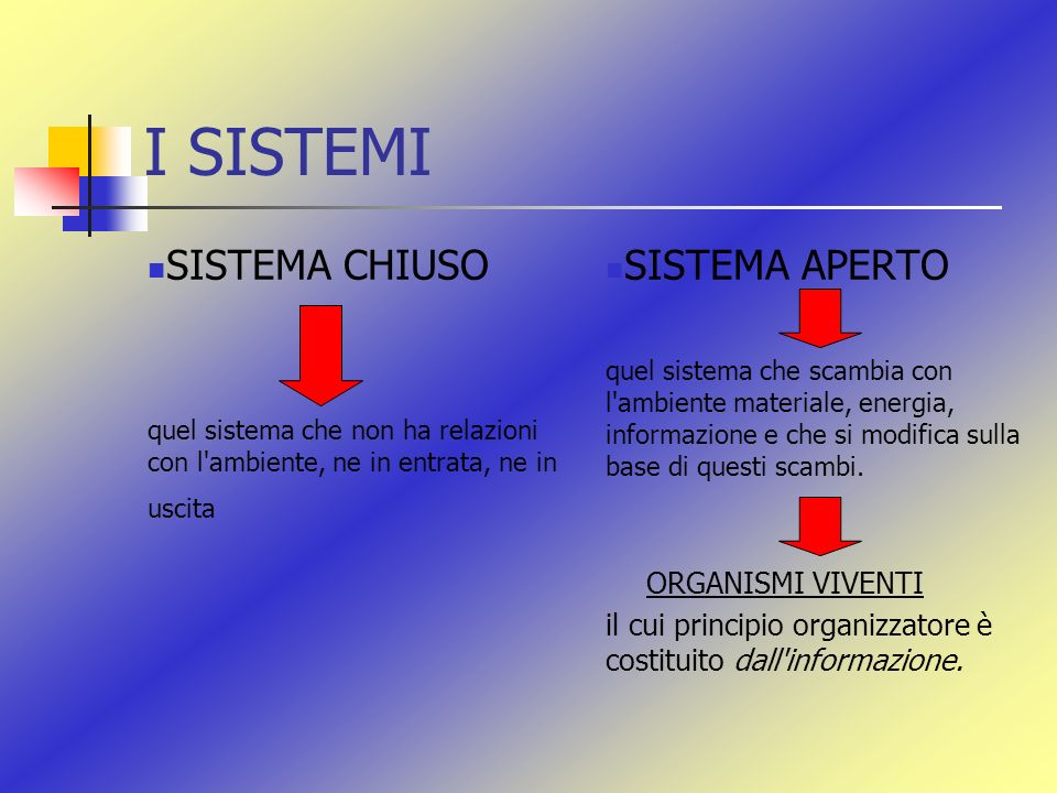 SISTEMA CHIUSO quel sistema che non ha relazioni con l'ambiente, ne in entrata, ne in uscita SISTEMA APERTO quel sistema che scambia con l'ambiente ma