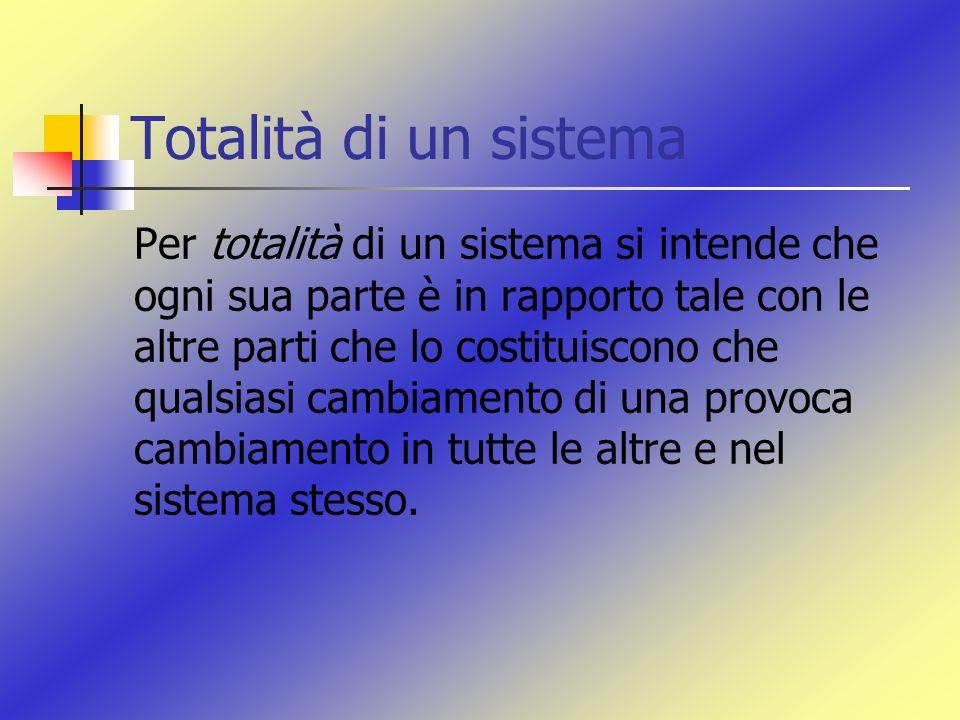 Totalità di un sistema Per totalità di un sistema si intende che ogni sua parte è in rapporto tale con le altre parti che lo costituiscono che qualsia