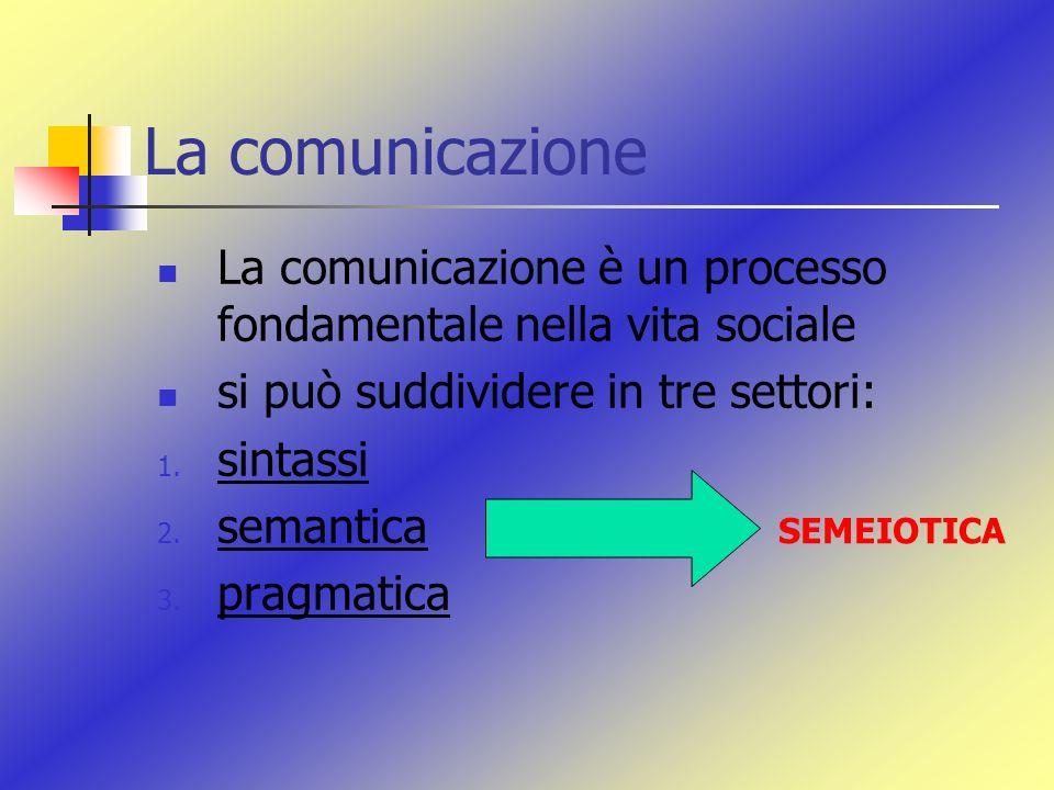 La comunicazione La comunicazione è un processo fondamentale nella vita sociale si può suddividere in tre settori: 1. sintassi 2. semantica 3. pragmat