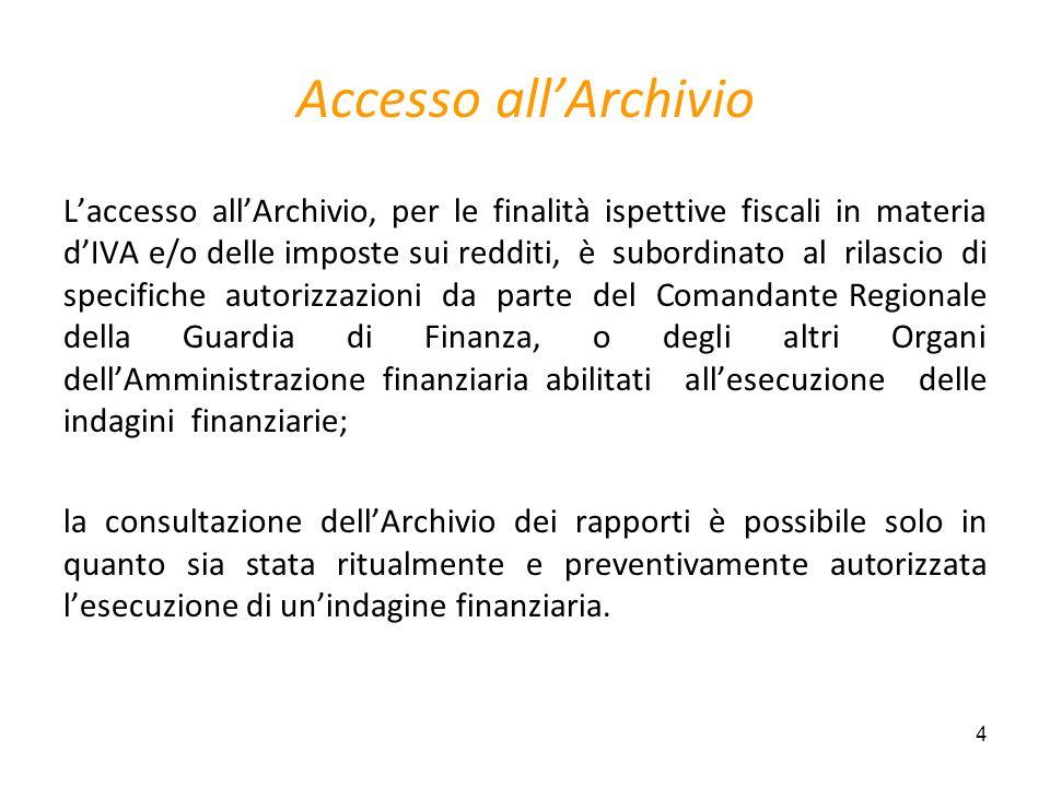 4 Accesso allArchivio Laccesso allArchivio, per le finalità ispettive fiscali in materia dIVA e/o delle imposte sui redditi, è subordinato al rilascio