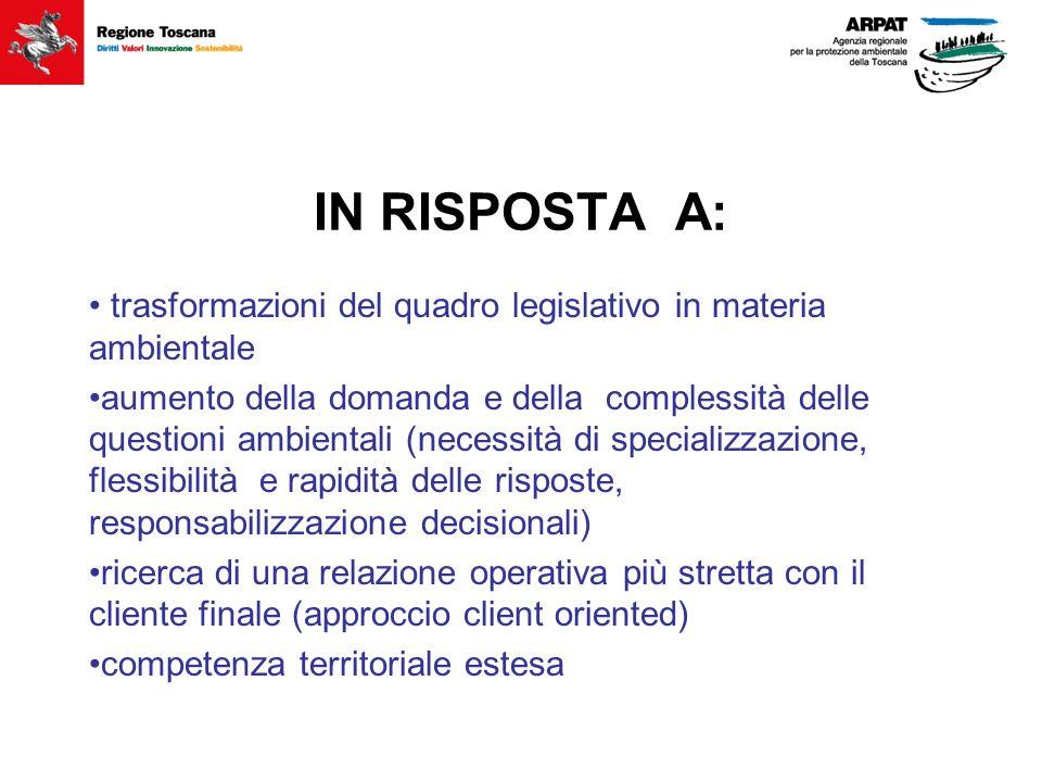 IN RISPOSTA A: trasformazioni del quadro legislativo in materia ambientale aumento della domanda e della complessità delle questioni ambientali (neces