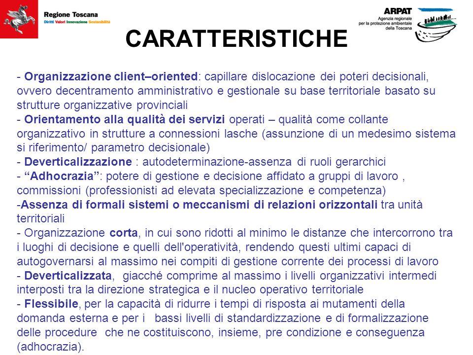 CARATTERISTICHE - Organizzazione client–oriented: capillare dislocazione dei poteri decisionali, ovvero decentramento amministrativo e gestionale su b