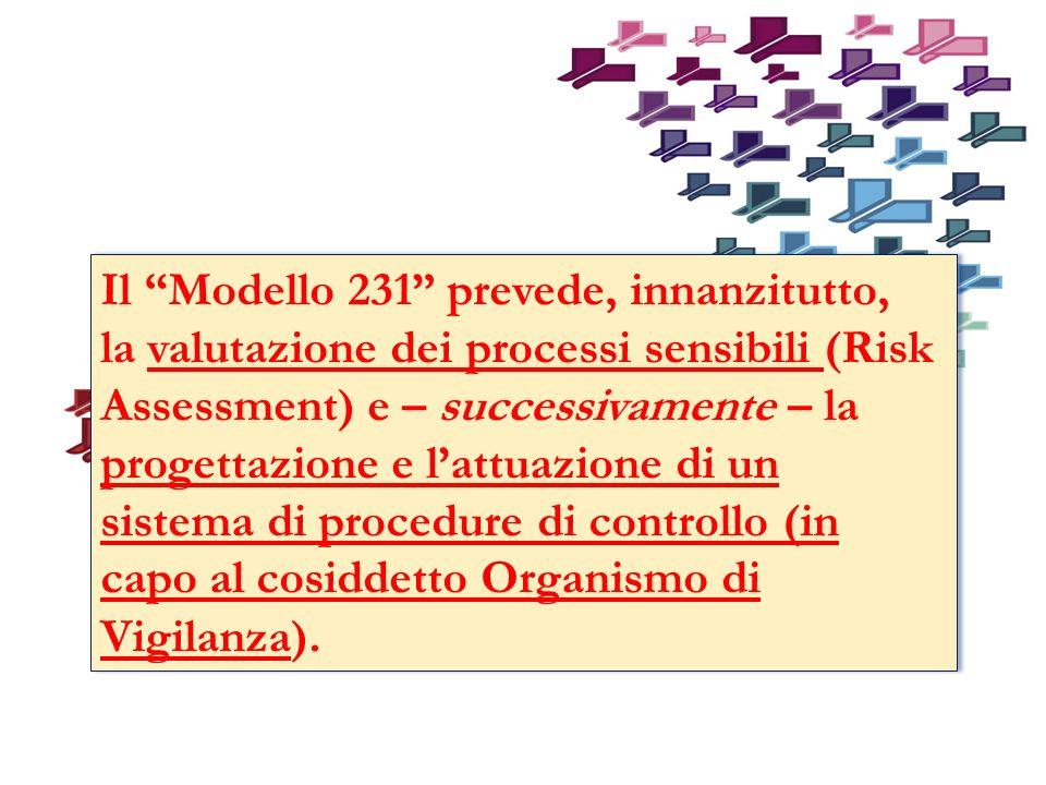 Il Modello 231 prevede, innanzitutto, la valutazione dei processi sensibili (Risk Assessment) e – successivamente – la progettazione e lattuazione di un sistema di procedure di controllo (in capo al cosiddetto Organismo di Vigilanza).
