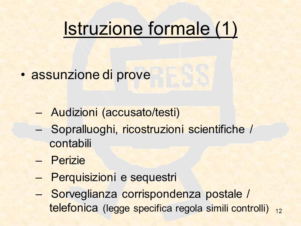 12 Istruzione formale (1) assunzione di prove – Audizioni (accusato/testi) – Sopralluoghi, ricostruzioni scientifiche / contabili – Perizie – Perquisi