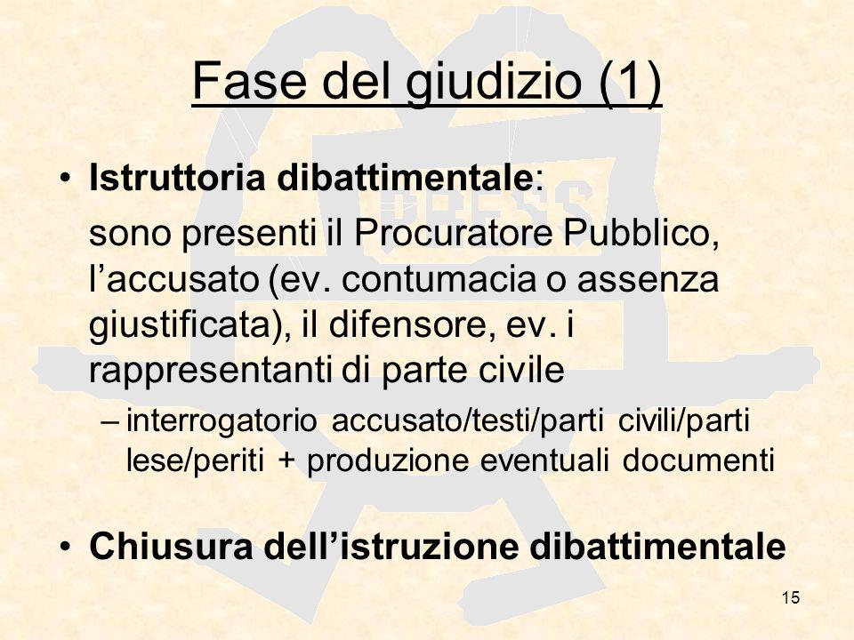 15 Fase del giudizio (1) Istruttoria dibattimentale: sono presenti il Procuratore Pubblico, laccusato (ev. contumacia o assenza giustificata), il dife
