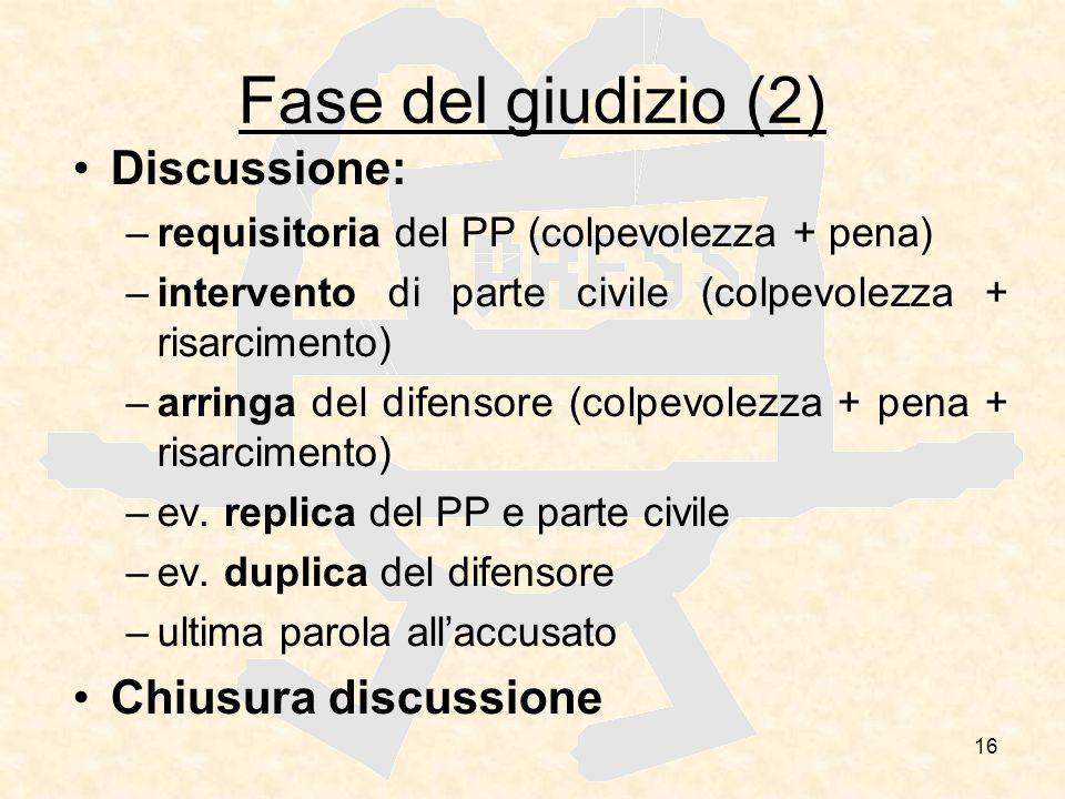 16 Fase del giudizio (2) Discussione: –requisitoria del PP (colpevolezza + pena) –intervento di parte civile (colpevolezza + risarcimento) –arringa de