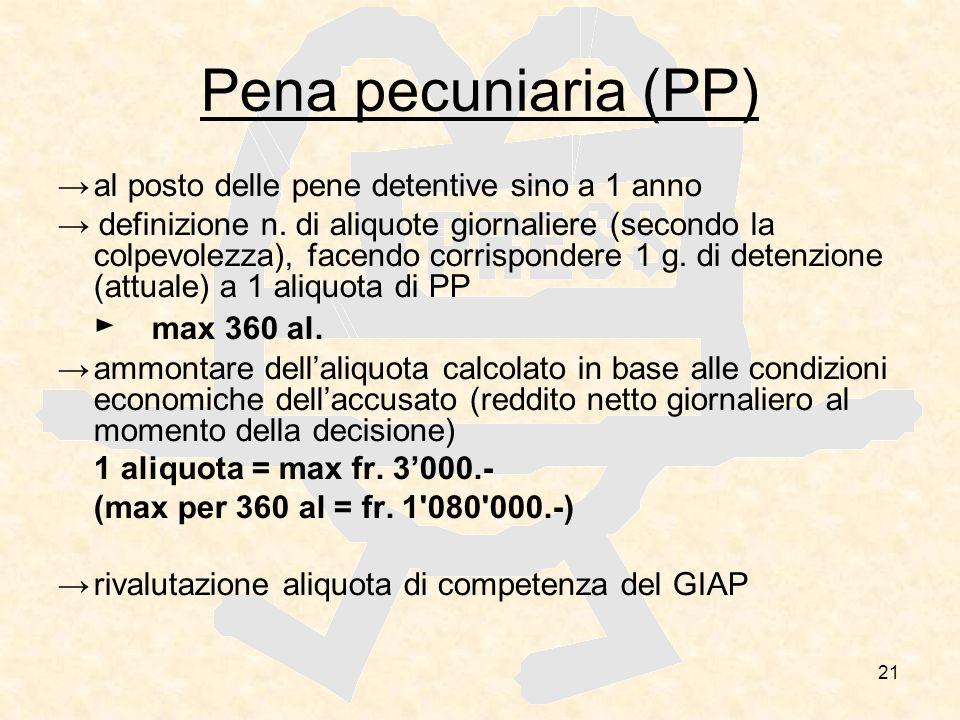 21 Pena pecuniaria (PP) al posto delle pene detentive sino a 1 anno definizione n. di aliquote giornaliere (secondo la colpevolezza), facendo corrispo