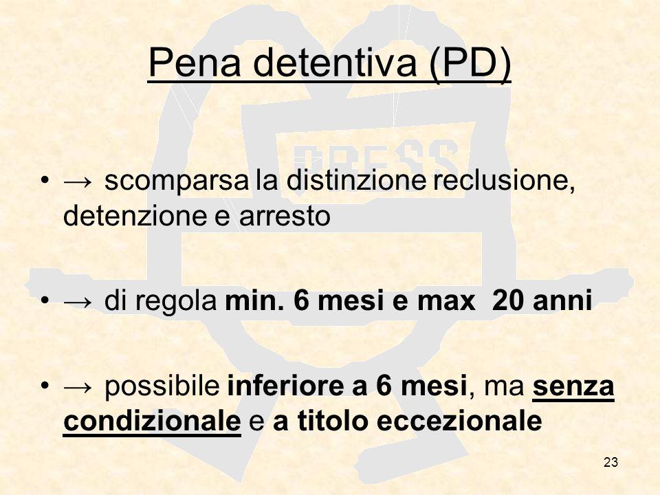 23 Pena detentiva (PD) scomparsa la distinzione reclusione, detenzione e arresto di regola min. 6 mesi e max 20 anni possibile inferiore a 6 mesi, ma