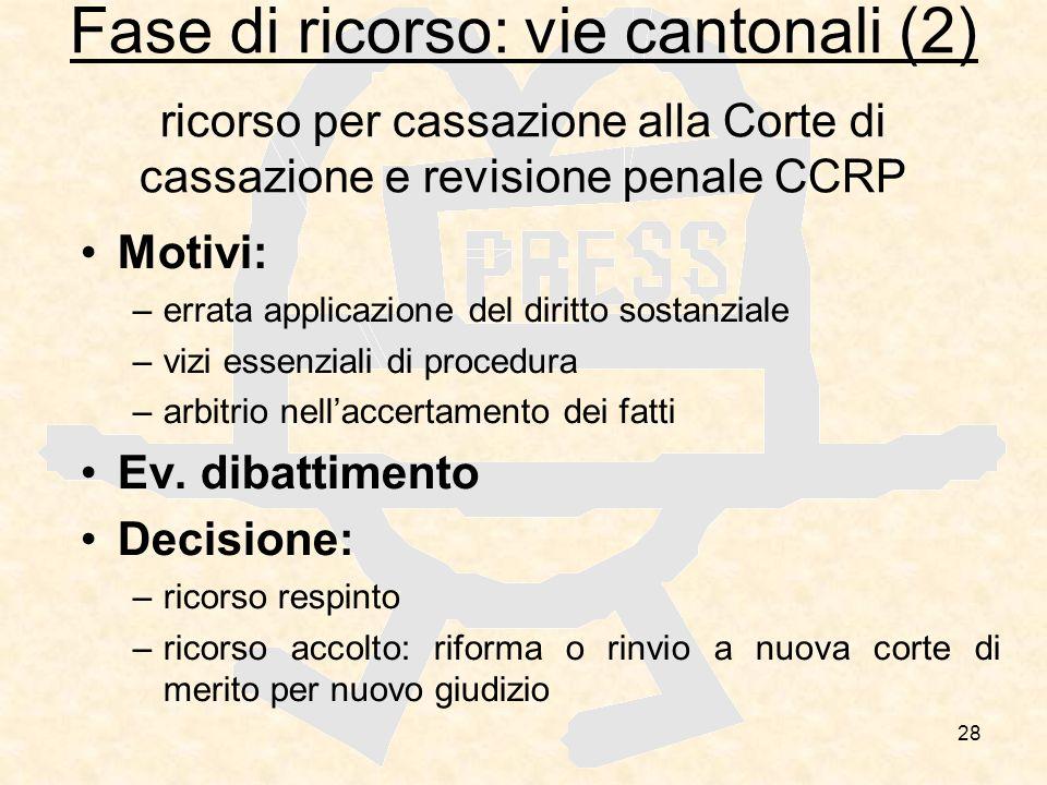 28 Fase di ricorso: vie cantonali (2) ricorso per cassazione alla Corte di cassazione e revisione penale CCRP Motivi: –errata applicazione del diritto