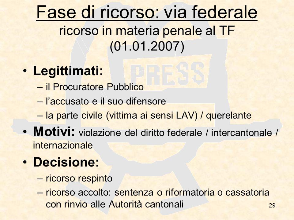 29 Fase di ricorso: via federale ricorso in materia penale al TF (01.01.2007) Legittimati: –il Procuratore Pubblico –laccusato e il suo difensore –la
