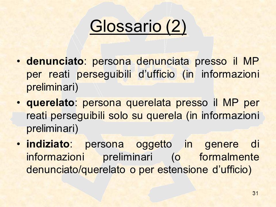 31 Glossario (2) denunciato: persona denunciata presso il MP per reati perseguibili dufficio (in informazioni preliminari) querelato: persona querelat