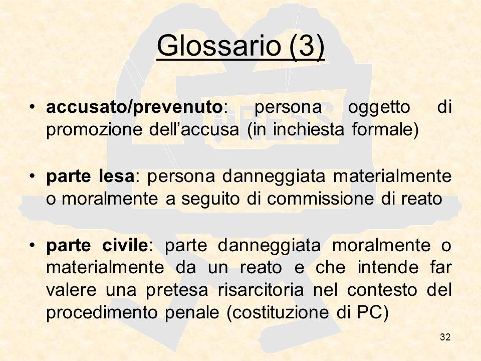 32 Glossario (3) accusato/prevenuto: persona oggetto di promozione dellaccusa (in inchiesta formale) parte lesa: persona danneggiata materialmente o m