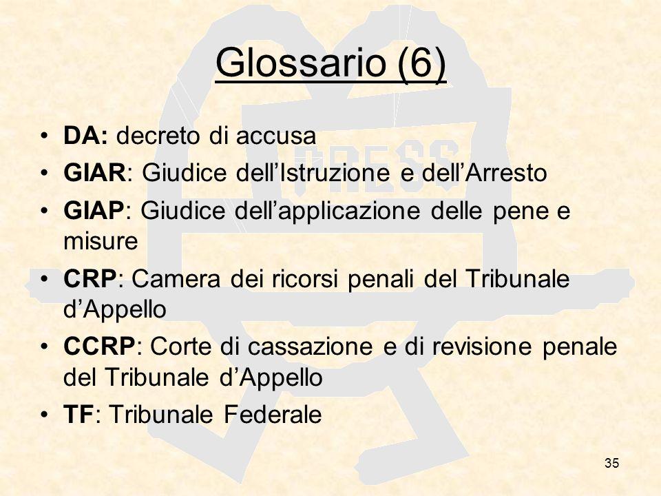 35 Glossario (6) DA: decreto di accusa GIAR: Giudice dellIstruzione e dellArresto GIAP: Giudice dellapplicazione delle pene e misure CRP: Camera dei r