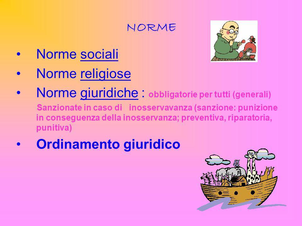 NORME Norme sociali Norme religiose Norme giuridiche : obbligatorie per tutti (generali) Sanzionate in caso di inosservavanza (sanzione: punizione in