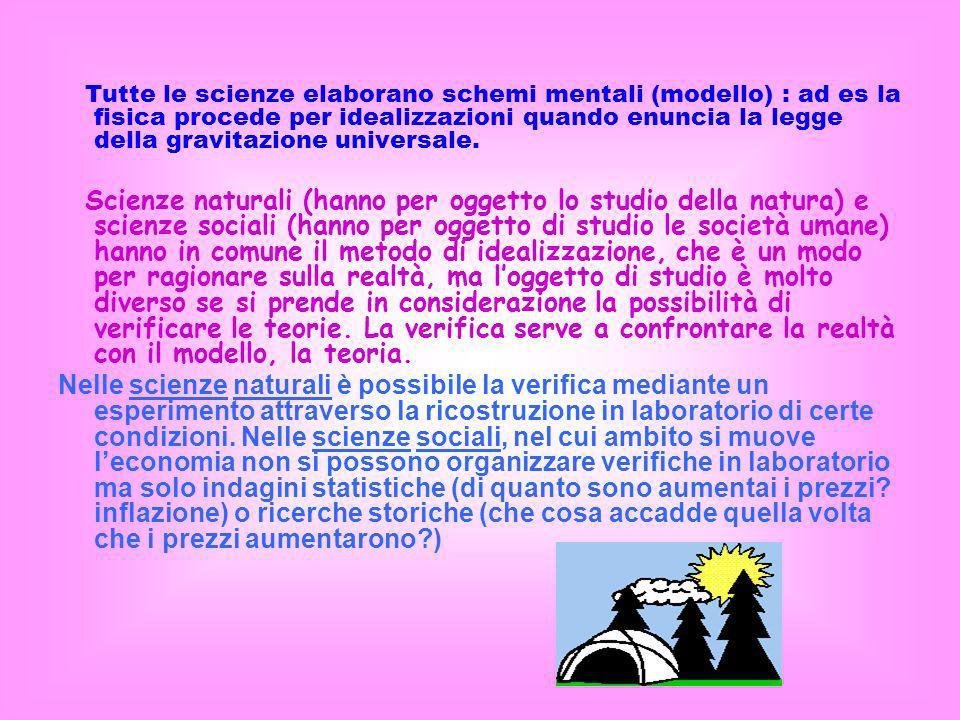 Tutte le scienze elaborano schemi mentali (modello) : ad es la fisica procede per idealizzazioni quando enuncia la legge della gravitazione universale