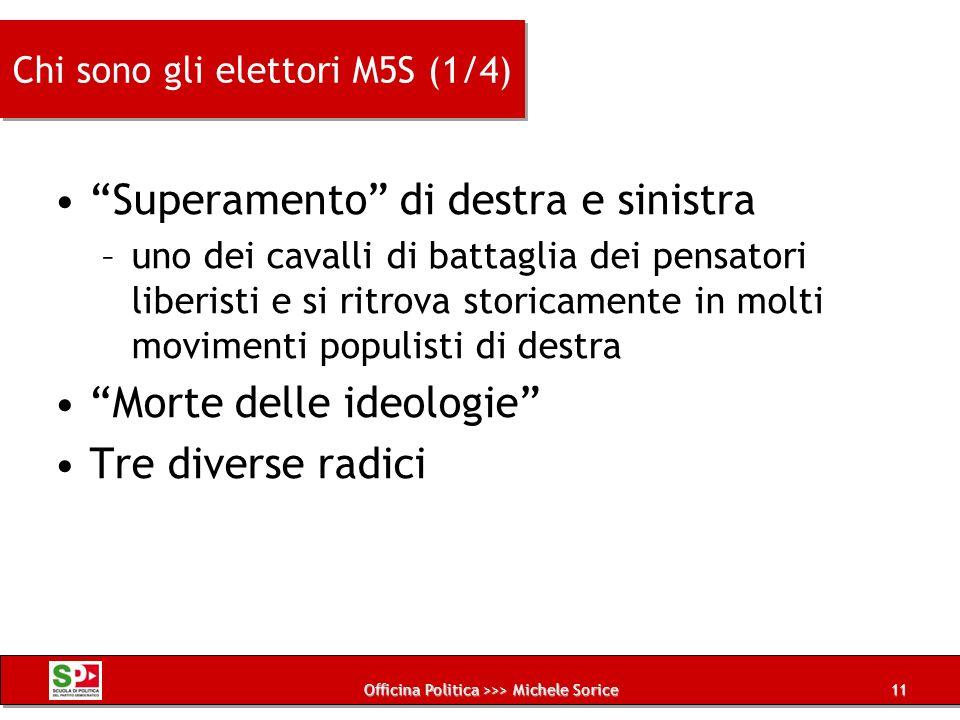 Officina Politica >>> Michele Sorice Chi sono gli elettori M5S (1/4) Superamento di destra e sinistra –uno dei cavalli di battaglia dei pensatori libe