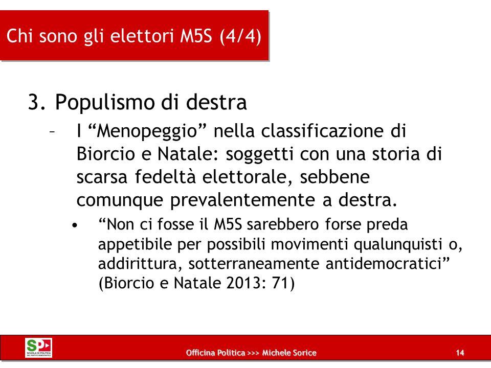 Officina Politica >>> Michele Sorice Chi sono gli elettori M5S (4/4) 3.Populismo di destra –I Menopeggio nella classificazione di Biorcio e Natale: so