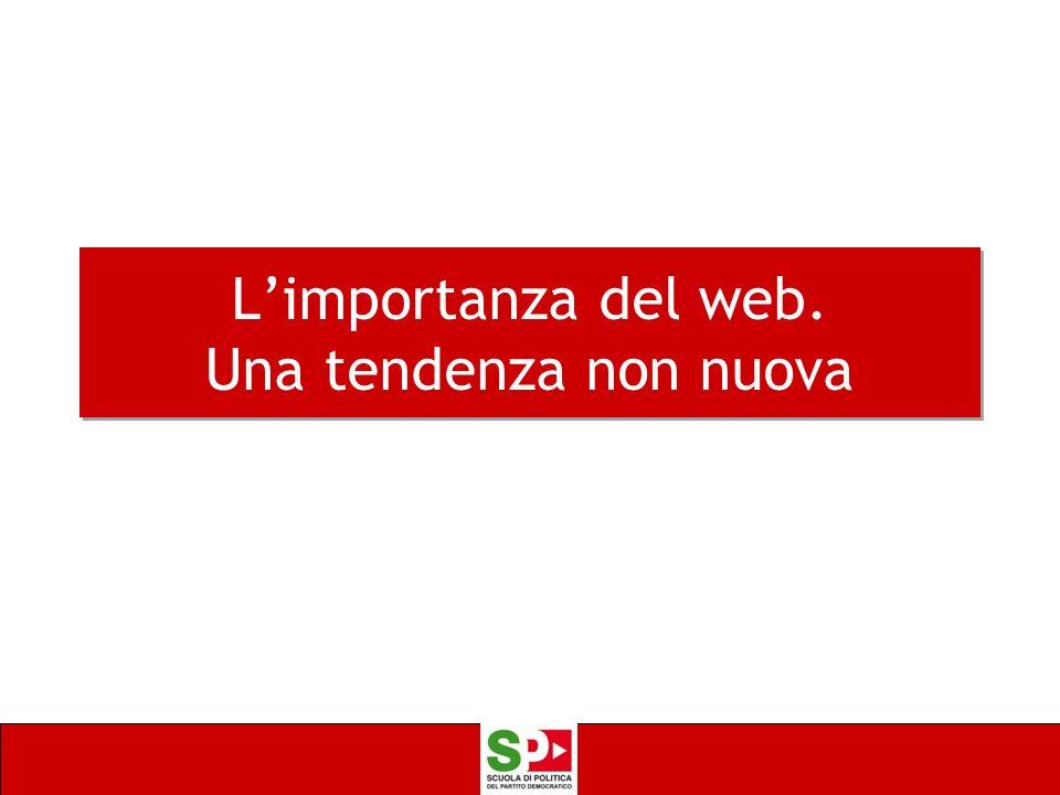 Limportanza del web. Una tendenza non nuova