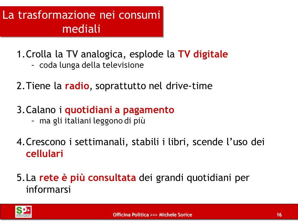 Officina Politica >>> Michele Sorice La trasformazione nei consumi mediali 1.Crolla la TV analogica, esplode la TV digitale –coda lunga della televisi