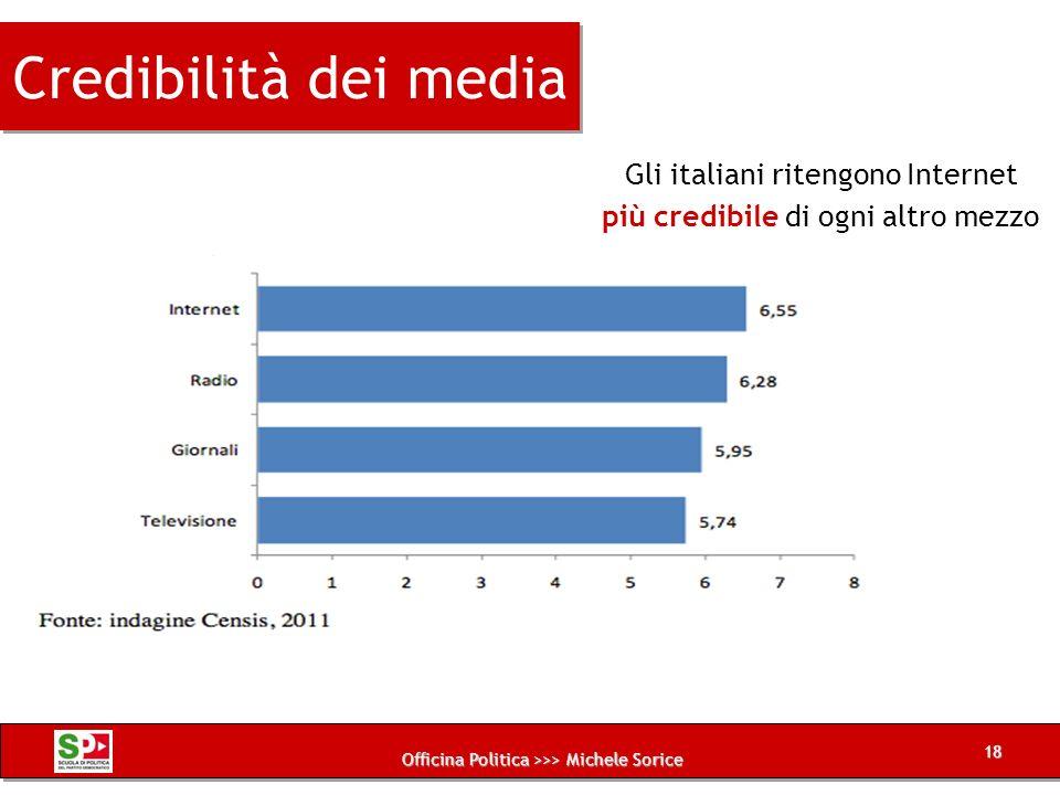 Officina Politica >>> Michele Sorice Credibilità dei media 18 Gli italiani ritengono Internet più credibile di ogni altro mezzo