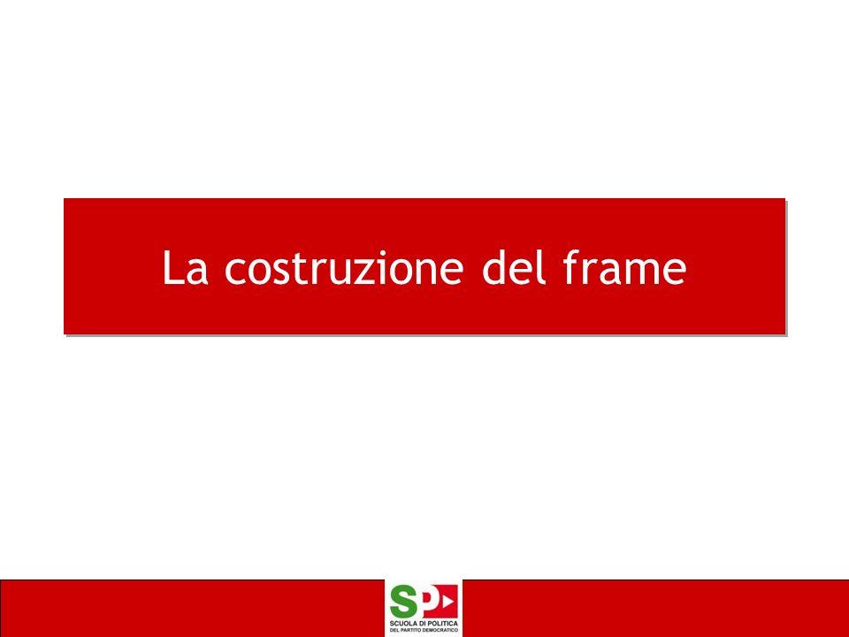 La costruzione del frame