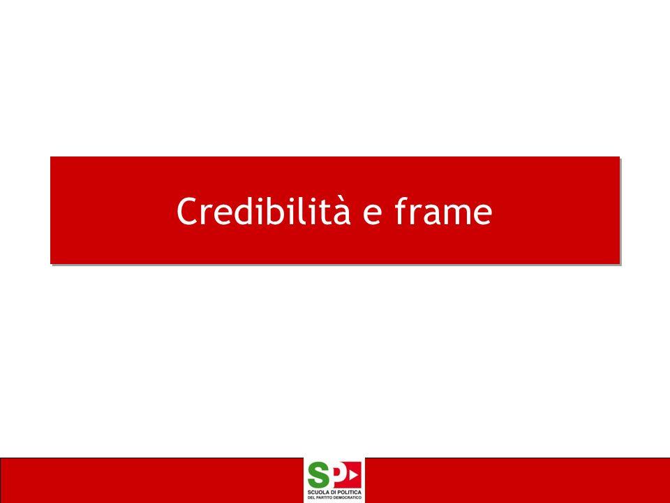 Credibilità e frame