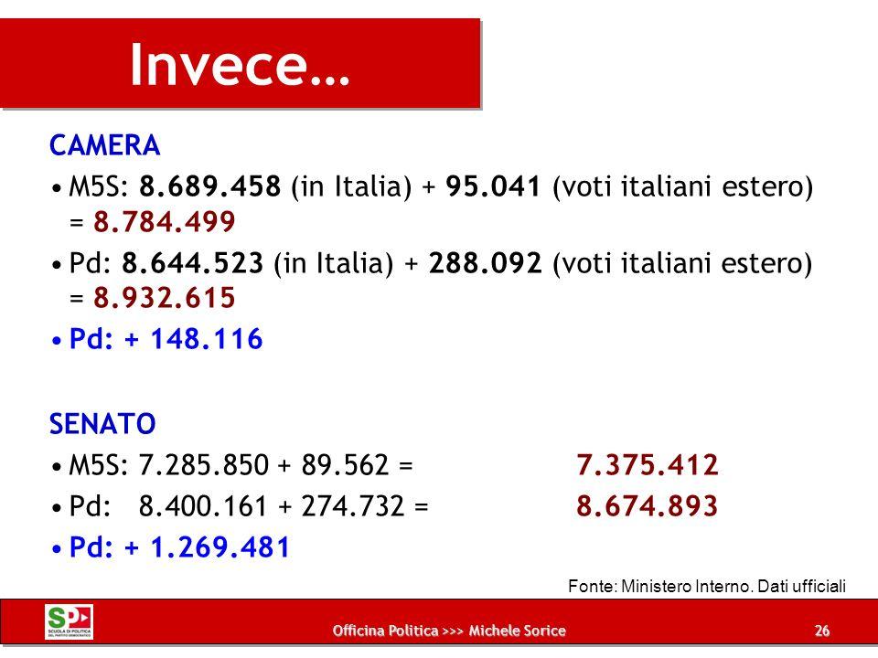 Invece… CAMERA M5S: 8.689.458 (in Italia) + 95.041 (voti italiani estero) = 8.784.499 Pd: 8.644.523 (in Italia) + 288.092 (voti italiani estero) = 8.9