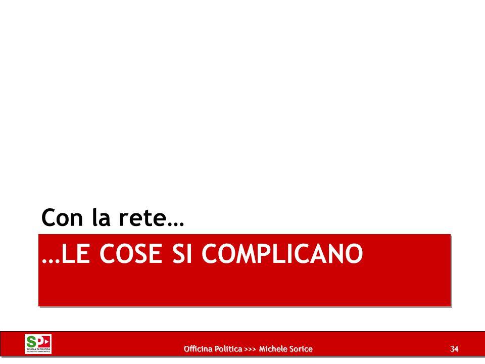Officina Politica >>> Michele Sorice …LE COSE SI COMPLICANO Con la rete… 34