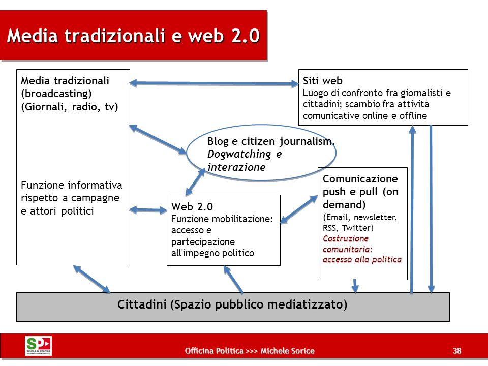Officina Politica >>> Michele Sorice Media tradizionali e web 2.0 Media tradizionali (broadcasting) (Giornali, radio, tv) Funzione informativa rispett