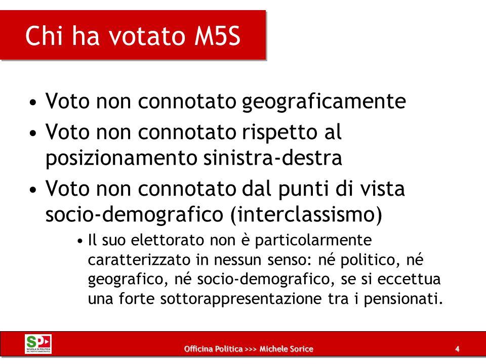 Officina Politica >>> Michele Sorice Chi ha votato M5S Voto non connotato geograficamente Voto non connotato rispetto al posizionamento sinistra-destr