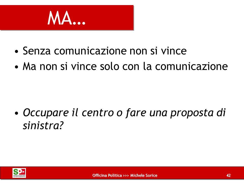 Officina Politica >>> Michele Sorice MA… Senza comunicazione non si vince Ma non si vince solo con la comunicazione Occupare il centro o fare una prop