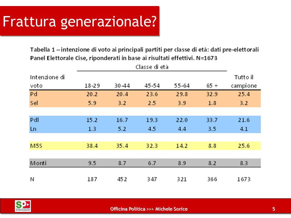 Officina Politica >>> Michele Sorice Frattura generazionale? 5