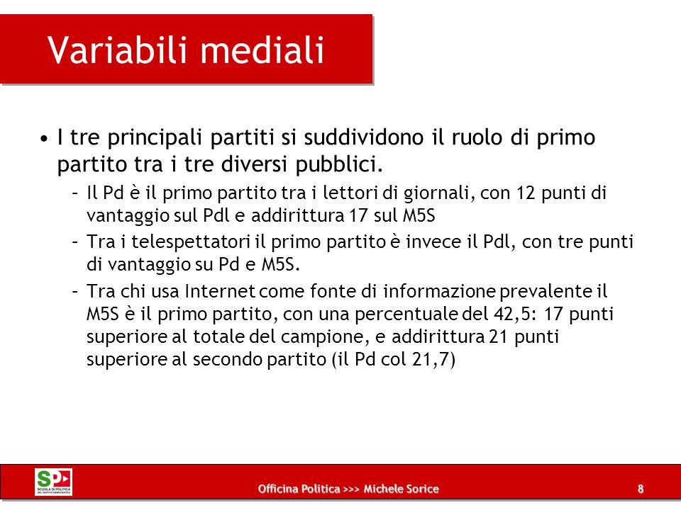 Officina Politica >>> Michele Sorice Variabili mediali I tre principali partiti si suddividono il ruolo di primo partito tra i tre diversi pubblici. –