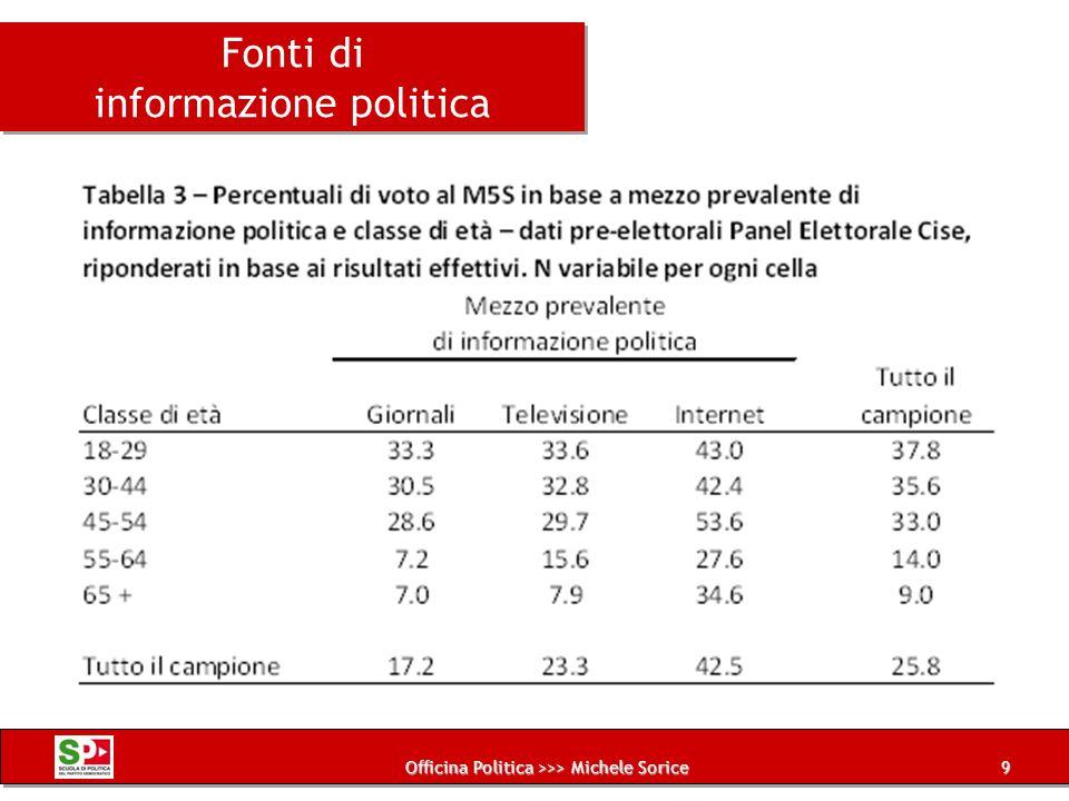 Officina Politica >>> Michele Sorice Fonti di informazione politica 9
