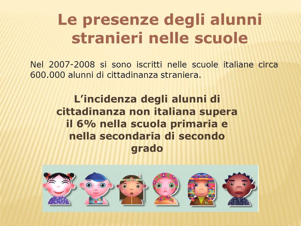 Le presenze degli alunni stranieri nelle scuole Nel 2007-2008 si sono iscritti nelle scuole italiane circa 600.000 alunni di cittadinanza straniera. L