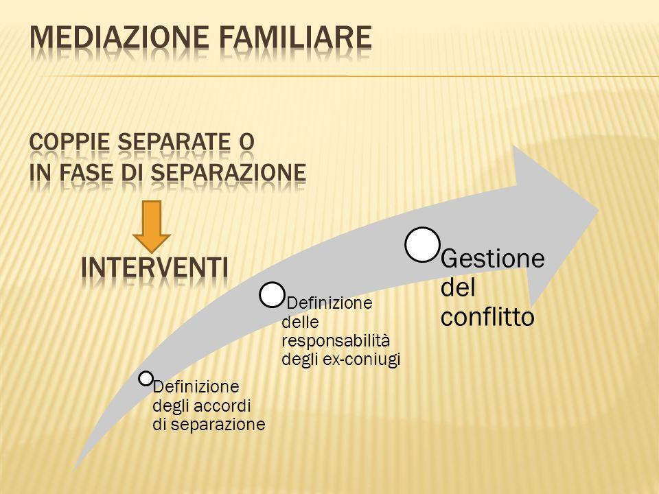 Definizione degli accordi di separazione Definizione delle responsabilità degli ex-coniugi Gestione del conflitto