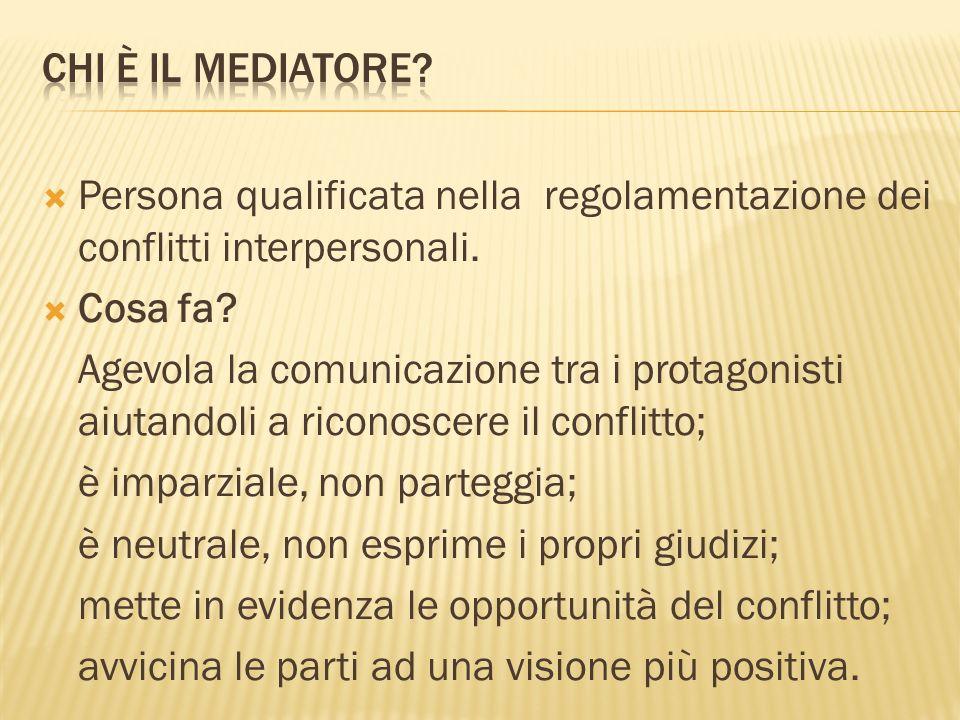 Persona qualificata nella regolamentazione dei conflitti interpersonali. Cosa fa? Agevola la comunicazione tra i protagonisti aiutandoli a riconoscere
