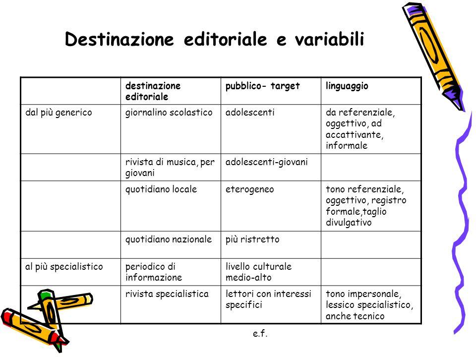 e.f. Destinazione editoriale e variabili destinazione editoriale pubblico- targetlinguaggio dal più genericogiornalino scolasticoadolescentida referen