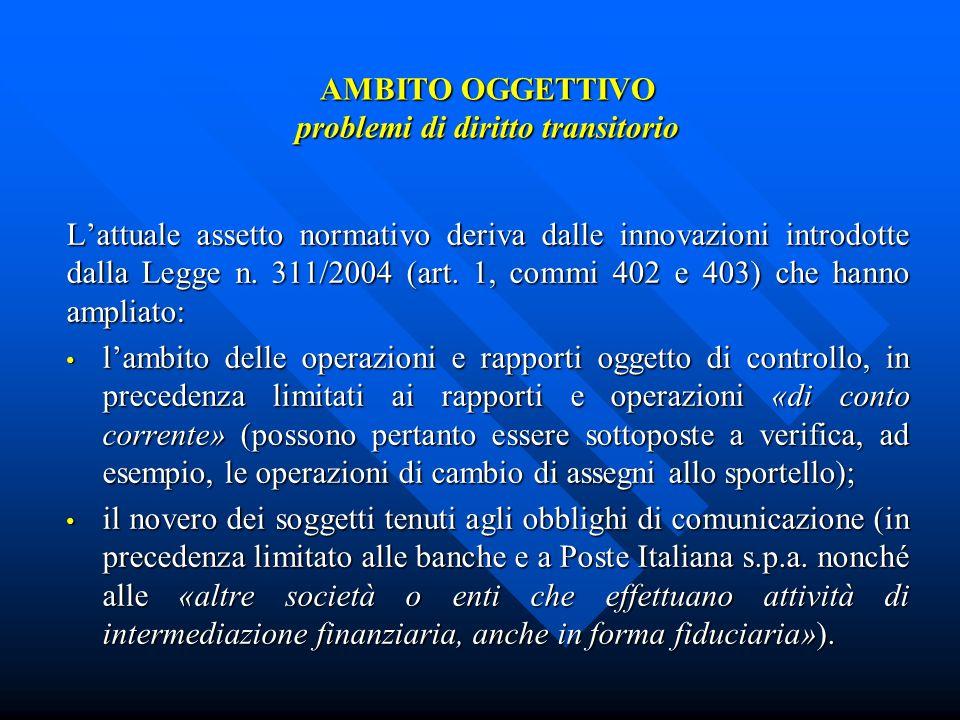 AMBITO OGGETTIVO problemi di diritto transitorio Lattuale assetto normativo deriva dalle innovazioni introdotte dalla Legge n.