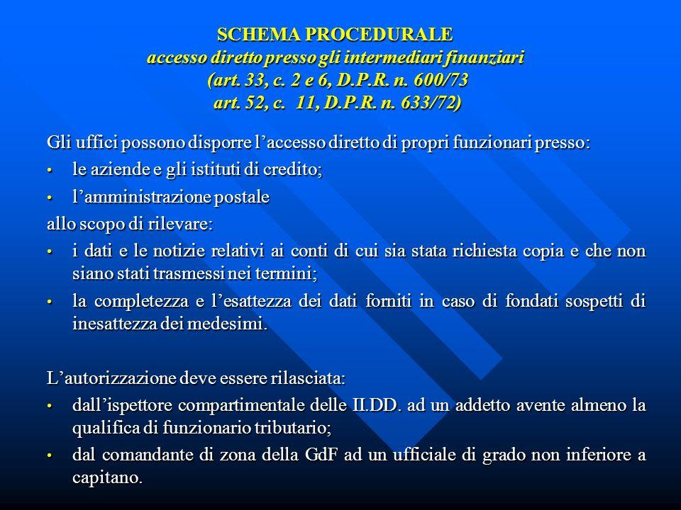SCHEMA PROCEDURALE accesso diretto presso gli intermediari finanziari (art.