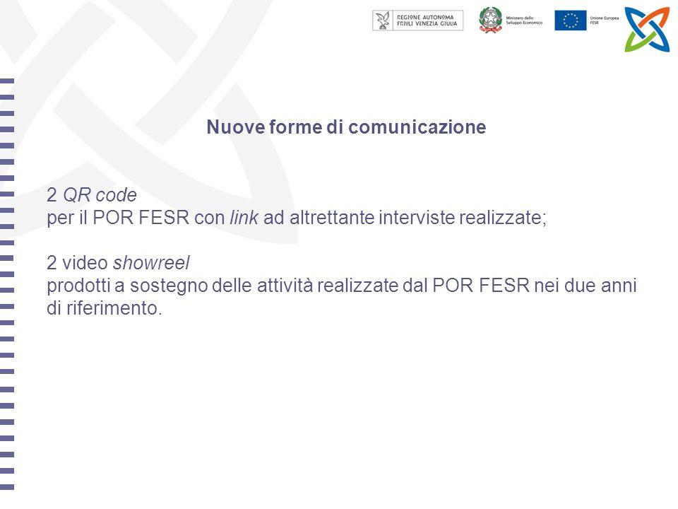 Nuove forme di comunicazione 2 QR code per il POR FESR con link ad altrettante interviste realizzate; 2 video showreel prodotti a sostegno delle attività realizzate dal POR FESR nei due anni di riferimento.