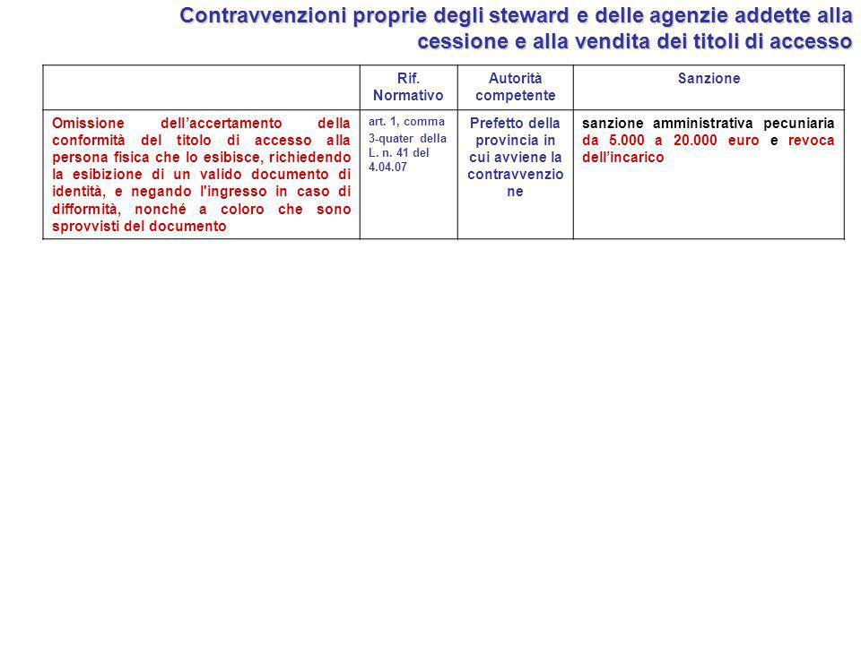 Contravvenzioni proprie degli steward e delle agenzie addette alla cessione e alla vendita dei titoli di accesso Rif.